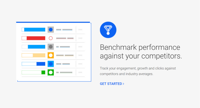 Benchmark Performance Against Your Competitors